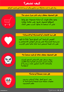 How Do You Feel Arabic.png