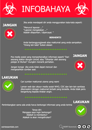 Infohazard Malaysian.png