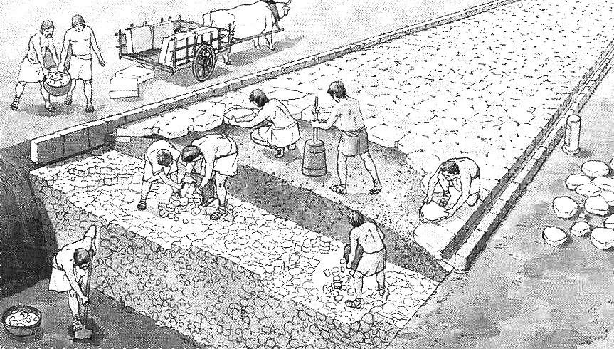 Construcao de estradas romanas