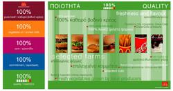 McDonald's Quality Campaign, 2003