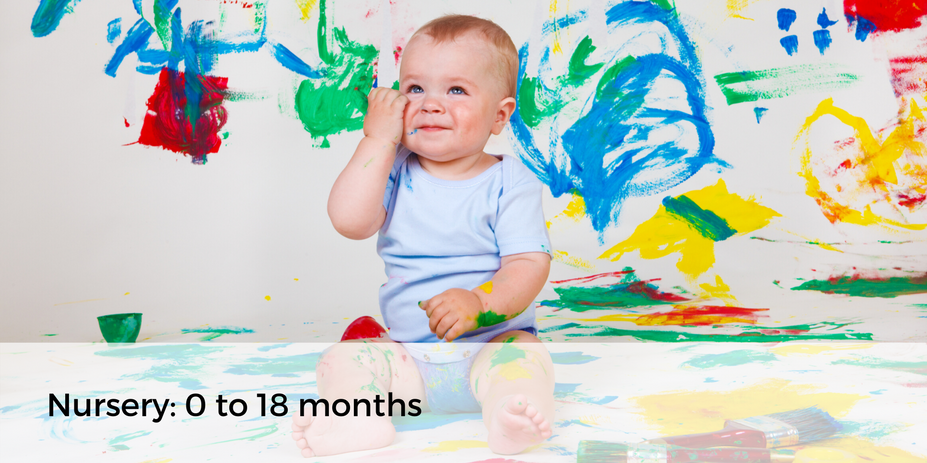 Nursery_ 0 to 18 months.png