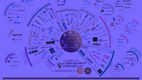 The 2020 French Cyber-Security startups radar Wavestone - Bpifrance