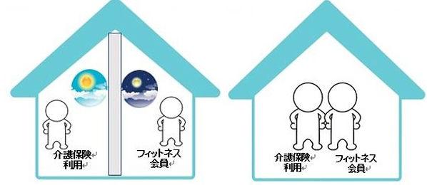 介護保険とフィットネス.jpg
