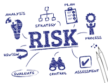 Risk Assessment Introduction