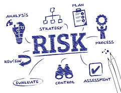 Risk assessment is a systematic method of looking at work activities, and considering the things that could cause significant harm to people, property or the environment.  The most important purpose of risk assessments is to help prevent accidents and ensure the safety of employees and anyone affected by workplace activities.