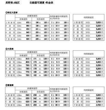 長野市のタクシー料金表