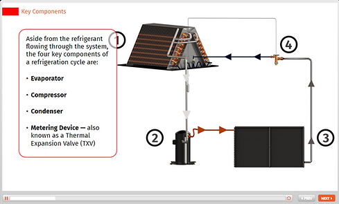 key refrigeration components