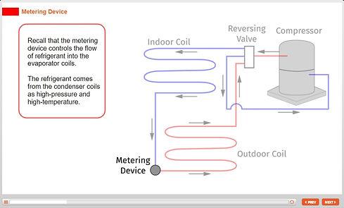 metering device