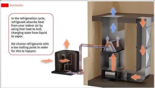 refrigeration process through vents