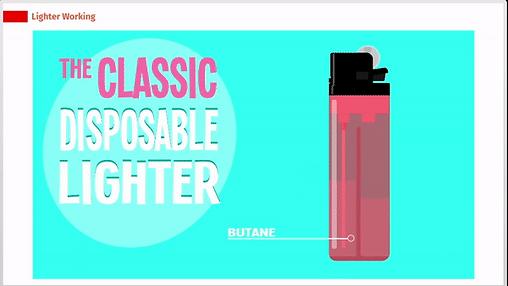 characteristics of gas lighter