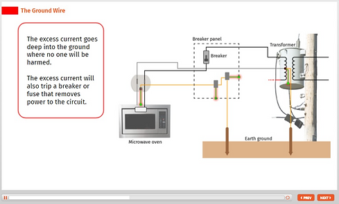 ground wire connection diagram