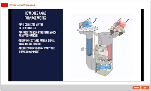 overview of furnaces