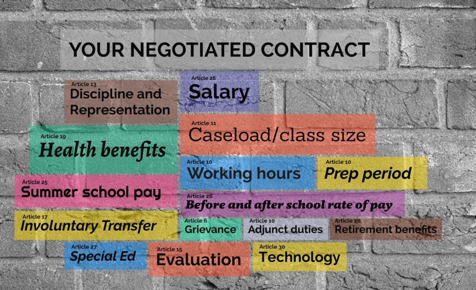 YourNegotiatedContract.png