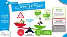 Continuité et activité physique