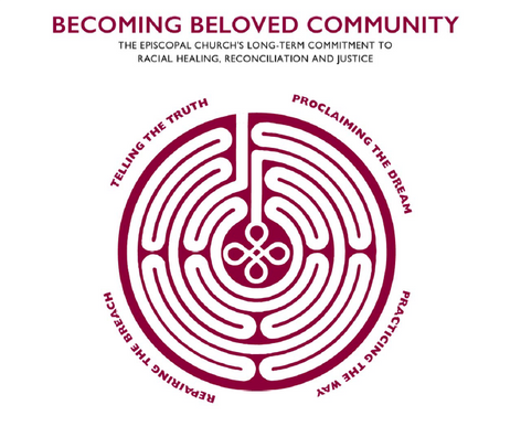 Becoming Beloved Community