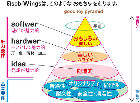 awコンセプト図.png