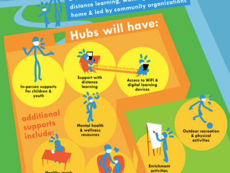 How can public school families access local learning pods? Welcome to the Community Learning Hub!