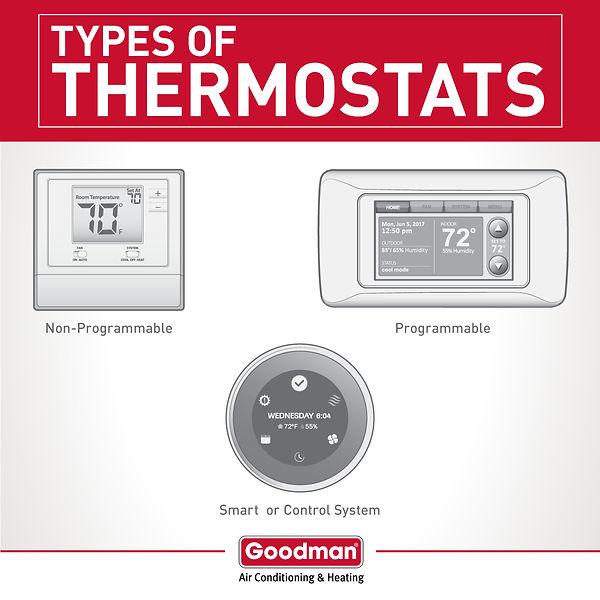 goodman_infographic_thermostats-1.jpg