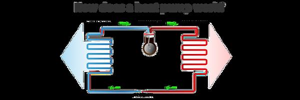 heat-pump-chart.png
