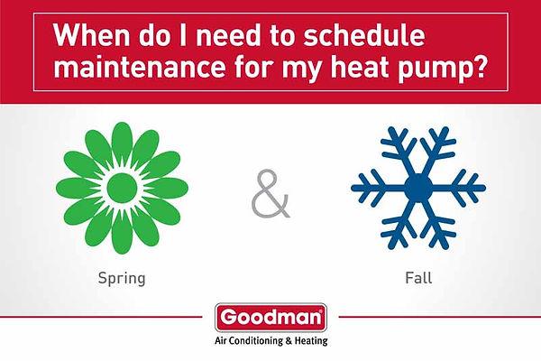 goodman_infographic_when-heat-pump-maint