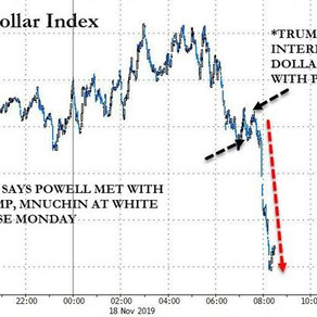"""Trump Says Discussed """"Negative Rates"""" In Unscheduled Monday Meeting With Chair Powell"""