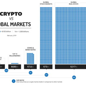 Crypto Set to Exceed 1,000X Return and Reach $200 Trillion Market Cap!?