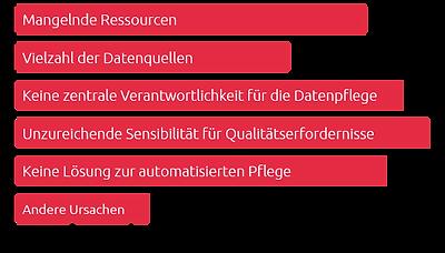 Quickanalyse_Statistik.png