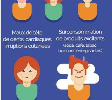 Voici comment le stress agit sur votre santé. Pensez à consulter votre ostéo de Champhol-Chartres...