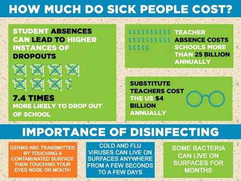 School Disinfecting Slide 2.png