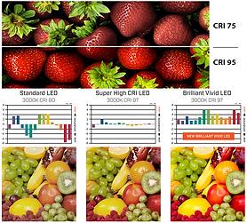 Lighting-Cri-R9-Chart.png