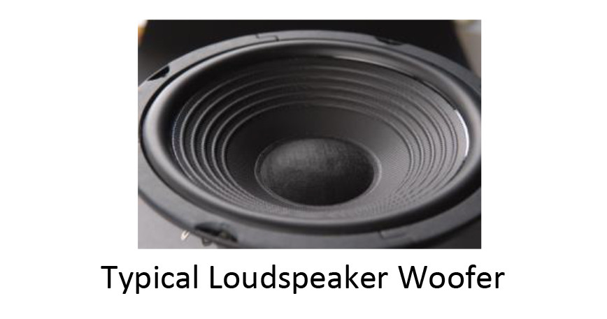 Loudspeaker typical cone