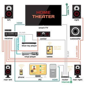 Home Theater Pre Wire-Long-Island.jpg