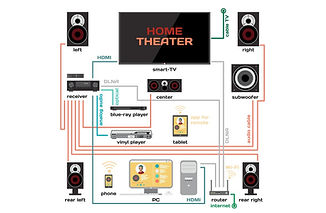 Home Theater Prewire Diagram.jpg