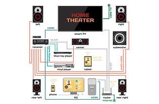home-theater-prewire-Quogue.jpg