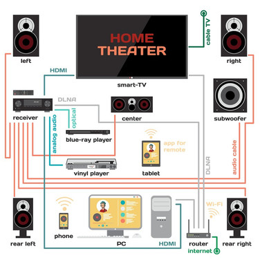 Home Theater Pre Wire-Long-Island.jpg