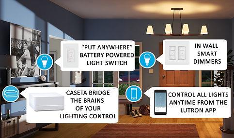Caseta Lighting New Jersey.jpg