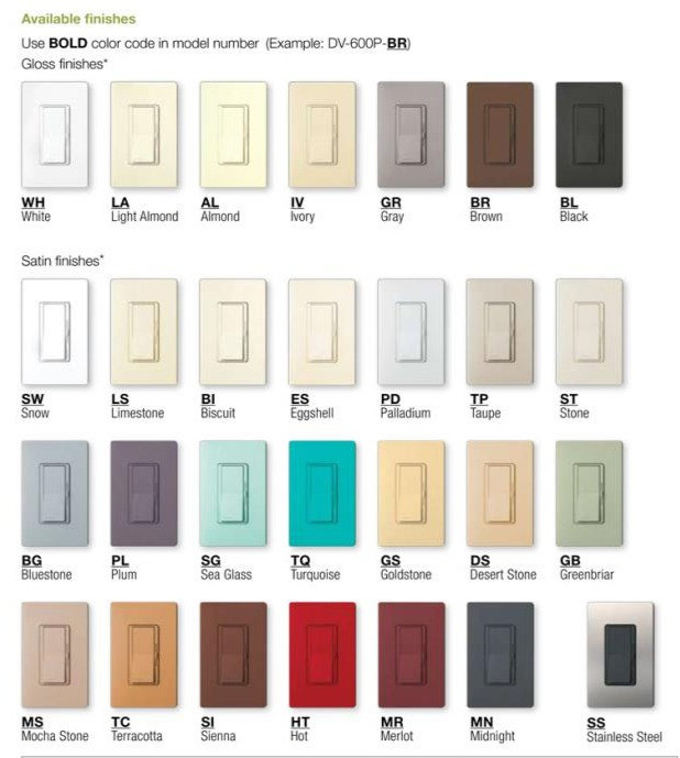 Color Options for Lutron Radio Ra2