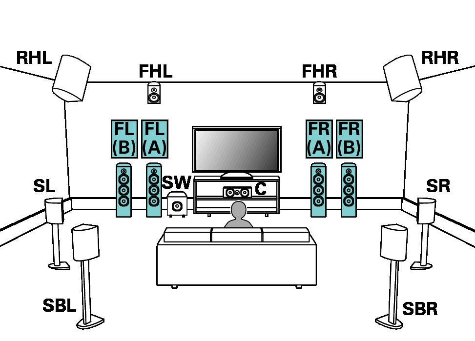 NJ 7.1.4 Atmos Surround Sound Install
