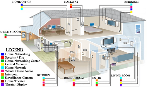 Home-Automation-pictogram.png