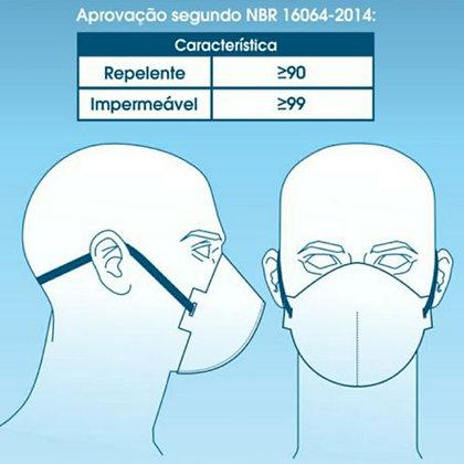1 cx. com 100 máscaras descartáveis TNT Azul ou Branco com elástico