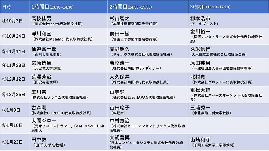 授業時間割(1期).png
