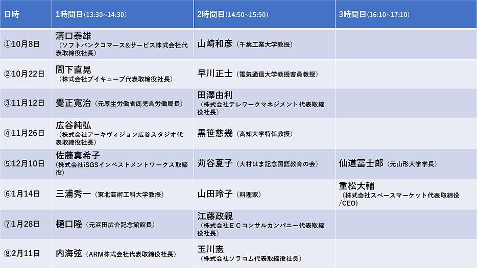 授業時間割(3期).png