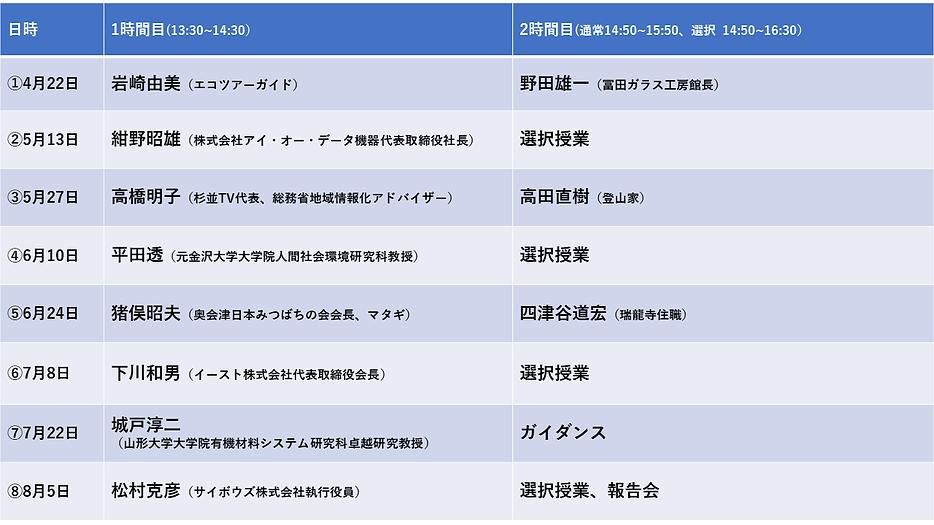 授業時間割(4期).png