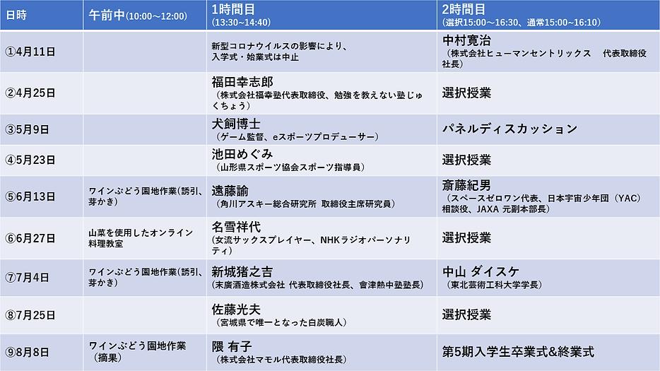 授業時間割(10期).png