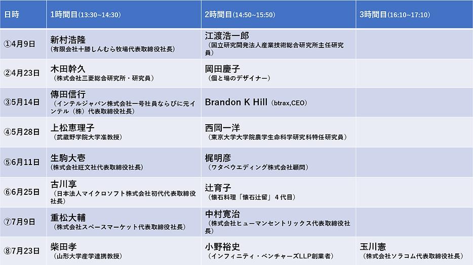 授業時間割(2期).png