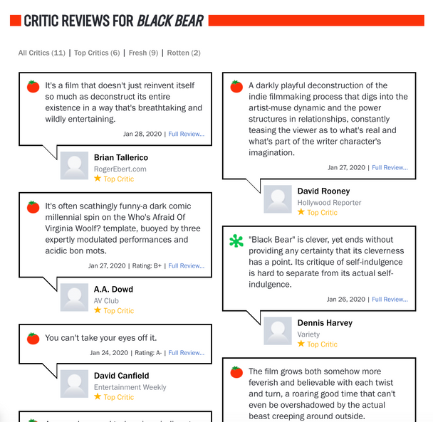 Top Critic Reviews -- Rotten Tomatoes 82% Fresh!