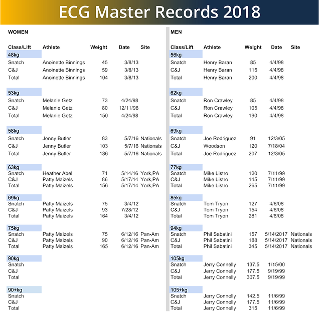 ECG-Master-Records-2018.png