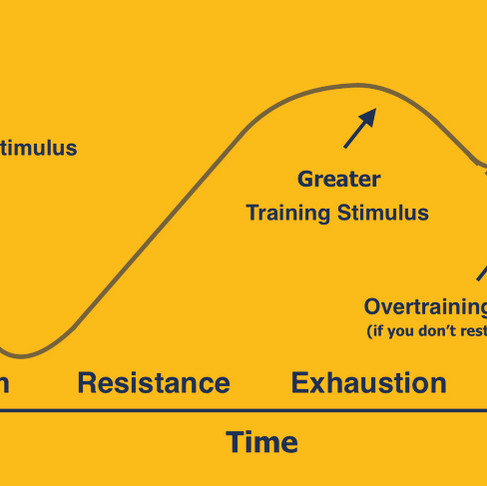 Reach the Peak! Stimulus Management to Perform At Your Best