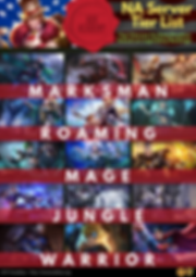 NA Tier List April 2019.png