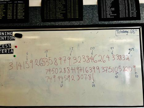 Digits of Pi Challenge